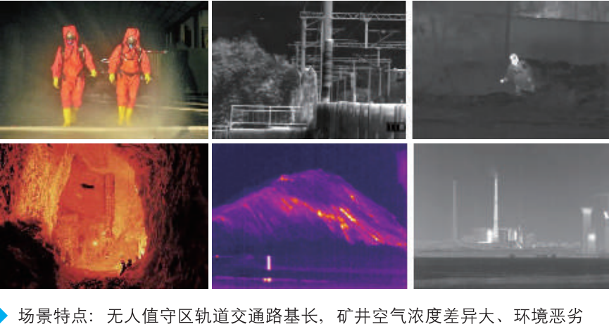智能防爆视频监控系统中的当红产品防爆红外测温仪