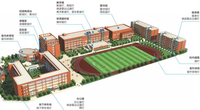 华荣校园健康智慧照明打造新一代校园健康光环境